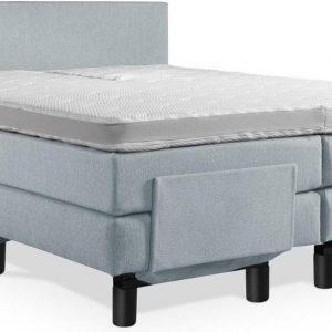 Boxspring Elektrische 200x210 Compleet Blauw