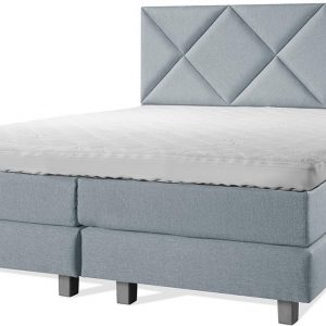 Luxe Boxspring 140x220 Compleet Blauw