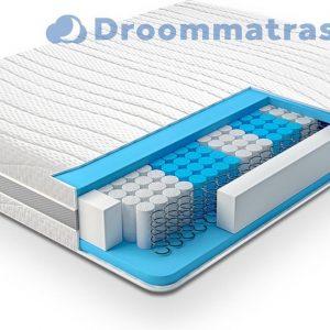 Matras Optimum - pocketvering matras - 90x210 - 24 cm dik