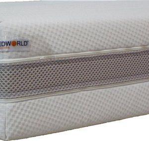 Bedworld Matras 200x210 cm - Matrashoes met rits - Pocketvering - Medium Ligcomfort - Tweepersoons