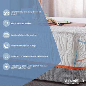 Bedworld Matras 80x220 cm Eenpersoonsbed - Koudschuim - Gemiddeld Comfort - Matrashoes met rits