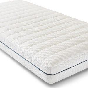 Beter Bed Basic pocketveermatras Easy Pocket - 90 x 220 cm