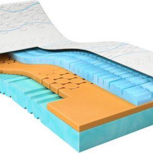 M Line Cool Motion 4 matras 80 x 200, Uitvoering: Standaard - Compleet matras inclusief matrashoes/tijk