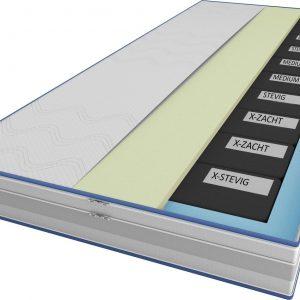 Master Matras 120x200 - Persoonlijke indeling - 10 zones achteraf aanpasbaar