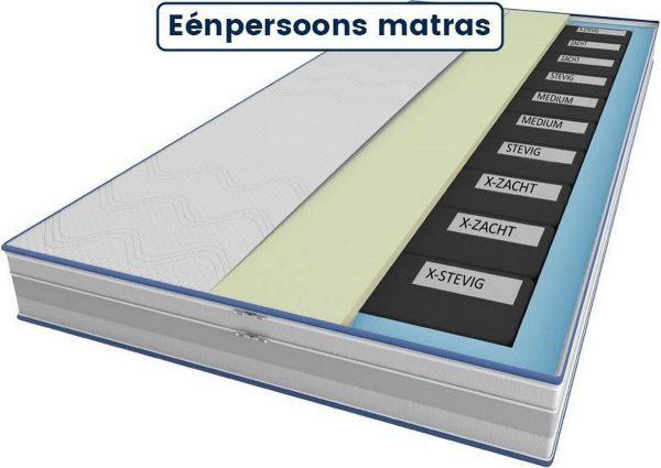 Master Matras 80x200 - Persoonlijke indeling - 10 zones achteraf aanpasbaar