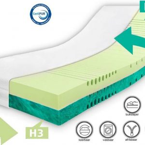 Matras - 80x200 - 7 zones - koudschuim - premium plus tijk - 17 cm - twijfelaar bed