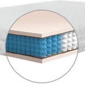 Matras 80x200 pocketvering matras 100 dagen proefslapen 10 jaar garantie
