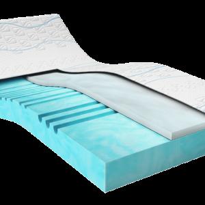 Traagschuim matras Cool Motion 1 90 x 200 cm