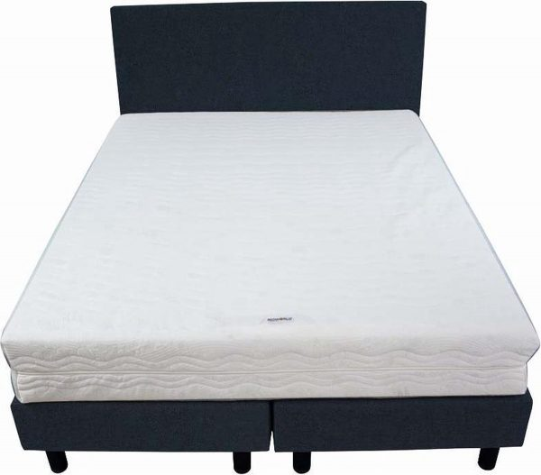 Bedworld Boxspring 140x220 - Stevig - Velours - Blauw (ML77)