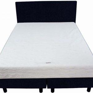 Bedworld Boxspring 140x220 - Stevig - Velours - Donker blauw (ML79)