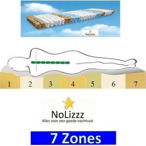 1-Persoons Matras - MICROPOCKET HR/Koudssschuim 7 ZONE 25 CM - 3D - HARDHEIDSGRAAD (HARD)! - 90x210/25
