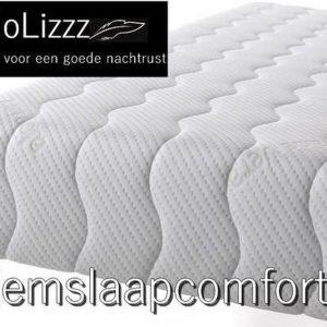 1-Persoons Matras -SG40 - 20 CM Polyether - Fabrieksprijs - 80x200/20