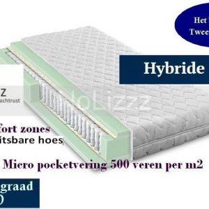 2-Persoons Matras -MICRO POCKET 500 HYBRID 7 ZONE 25 CM - HARDHEIDSGRAAD (HARD) - 160x200/25