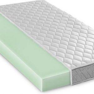 NoLizzz® 2-Persoons Matras -MICROPOCKET Polyether SG30 7 ZONE 21 CM - fabrieksprijs! - 160x200/21