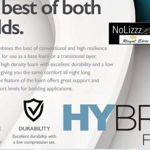 NoLizzz® 2-Persoons Matras -POCKET HYBRID 7 ZONE 21 CM - fabrieksprijs! - 160x200/21