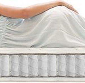 NoLizzz® 2-Persoons matras - Pocketvering met Polyether SG 30 afdeklaag - 7 Zone 21 cm - fabrieksprijs! - 160x200/21